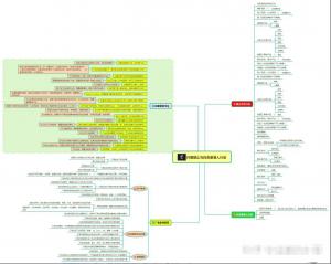 网店制作:很多网店制作方案解析